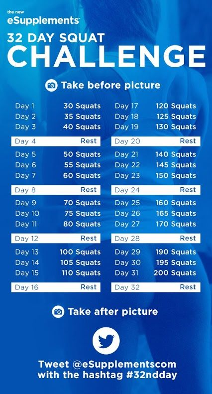 32-Day Squat Challenge | Healthy Lifestyle | Health fitness