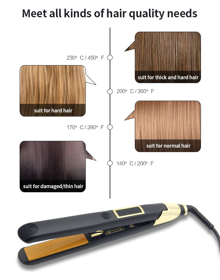 Is Titanium Or Ceramic Better For Hair