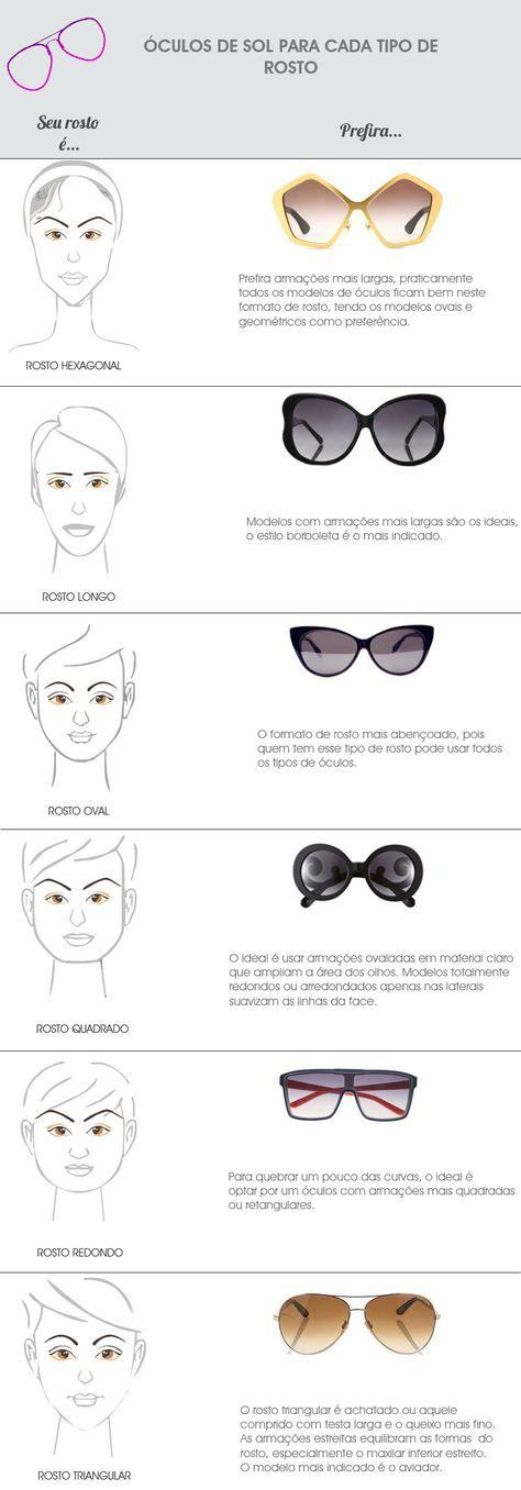 Tipos De Rostos E O Modelos De Oculos Ideais Para Eles Modelos