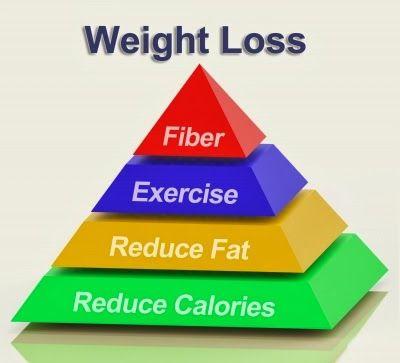 Dieta hipocalorica: 5 exemple de meniuri echilibrate