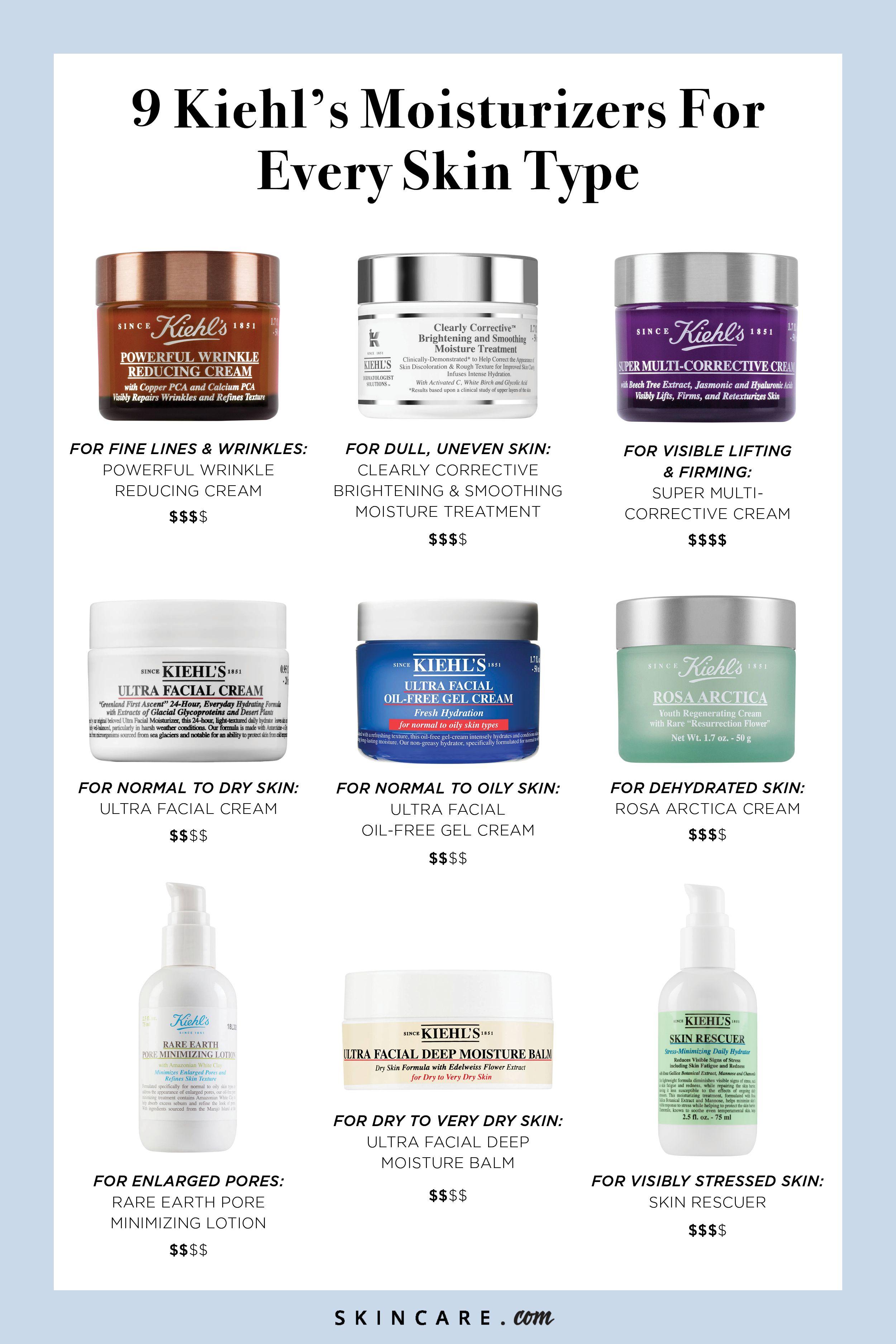 Best Kiehl S Moisturizers Skincare Com By L Oreal Skin Care Moisturizer Natural Skin Care