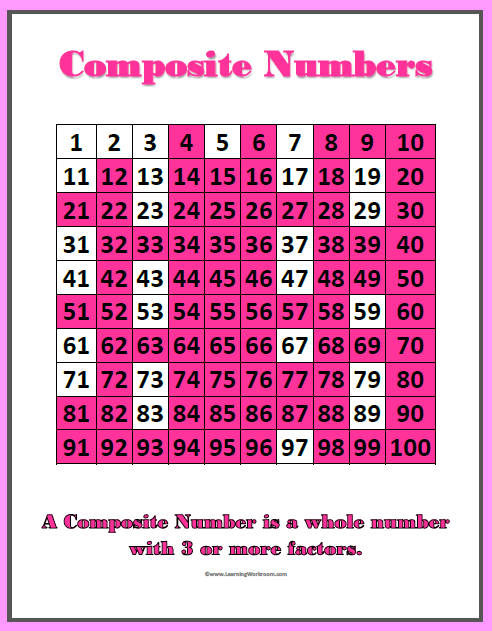 Composite numbers google search every thing pinterest