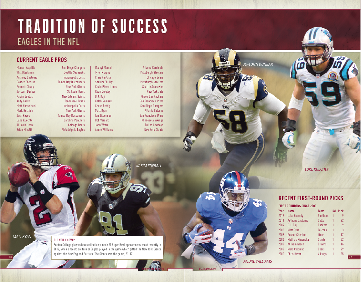 A Tradition Of Success The Growing Roster Of Boston College Eagles In The Nfl Include Matt Ryan Atlanta Falco New Orleans Saints New York Giants Luke Kuechly