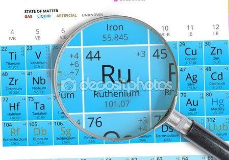 Símbolo del rutenio - Ru Elemento de la tabla periódica ampliada - copy ubicacion de los elementos en la tabla periodica pdf