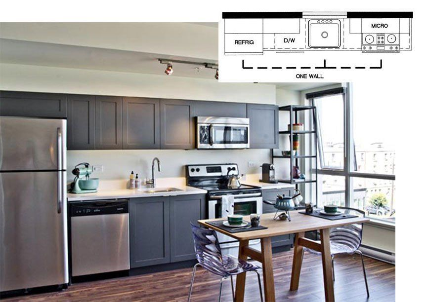 Ideas For One Wall Kitchen Kitchen Remodel Small Kitchen Design One Wall Kitchen