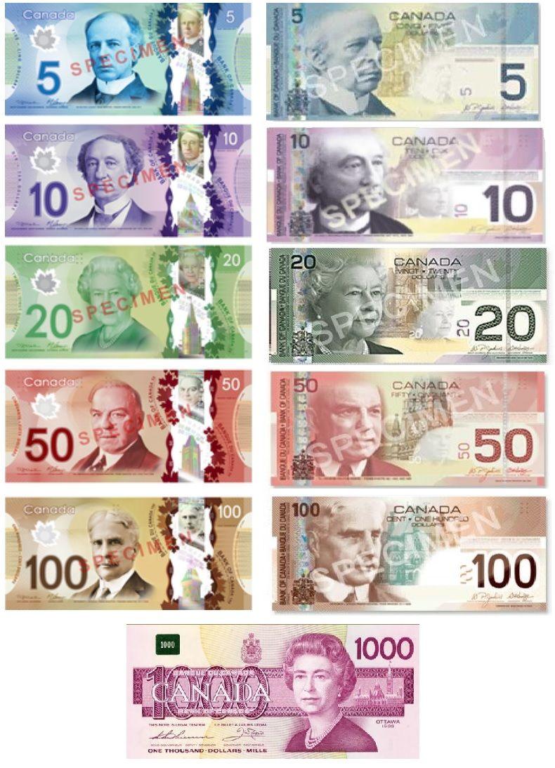 Money fx