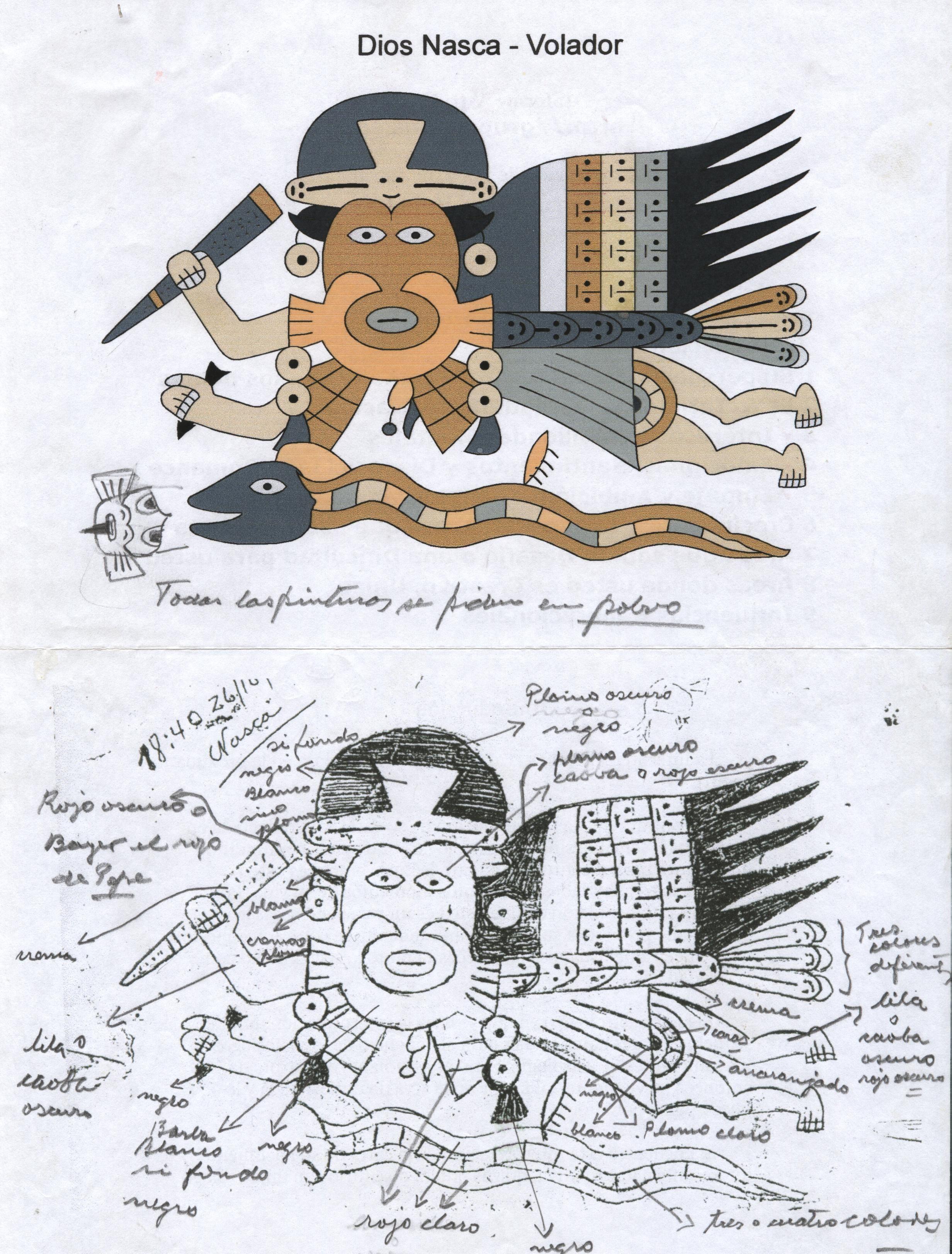 Tiahuanaco Dibujos Para Pintar Buscar Con Google En 2019