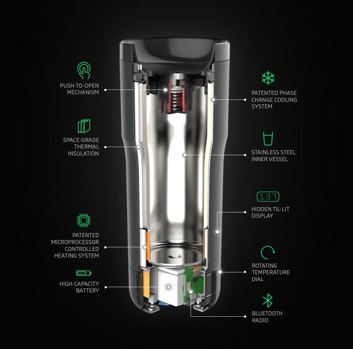 Design   Ember Tech