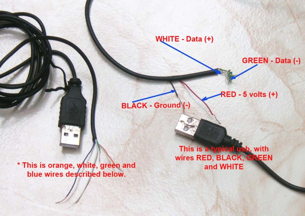 USB wiring and color code it depends on the manufacturer