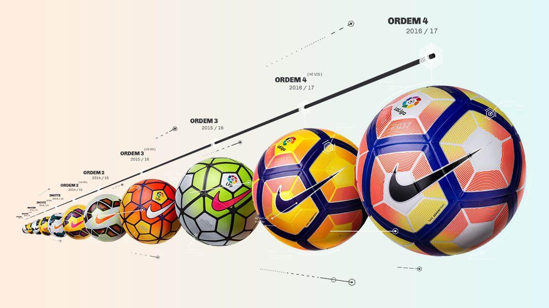f2468951ab4df Evolução das bolas Nike na La Liga desde 1996-1997