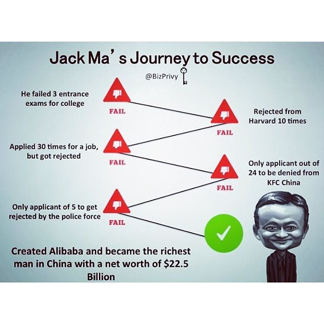 "Jack Ma is a great example of a ""never give up"" attitude"