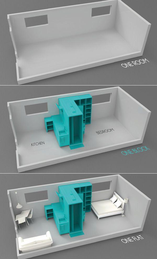 ejemplo-uso-modulo-cocina-baño   Espacios hogar   Pinterest