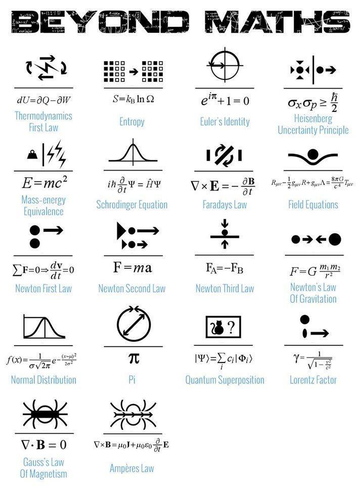14 Adhoclala Science Pinterest