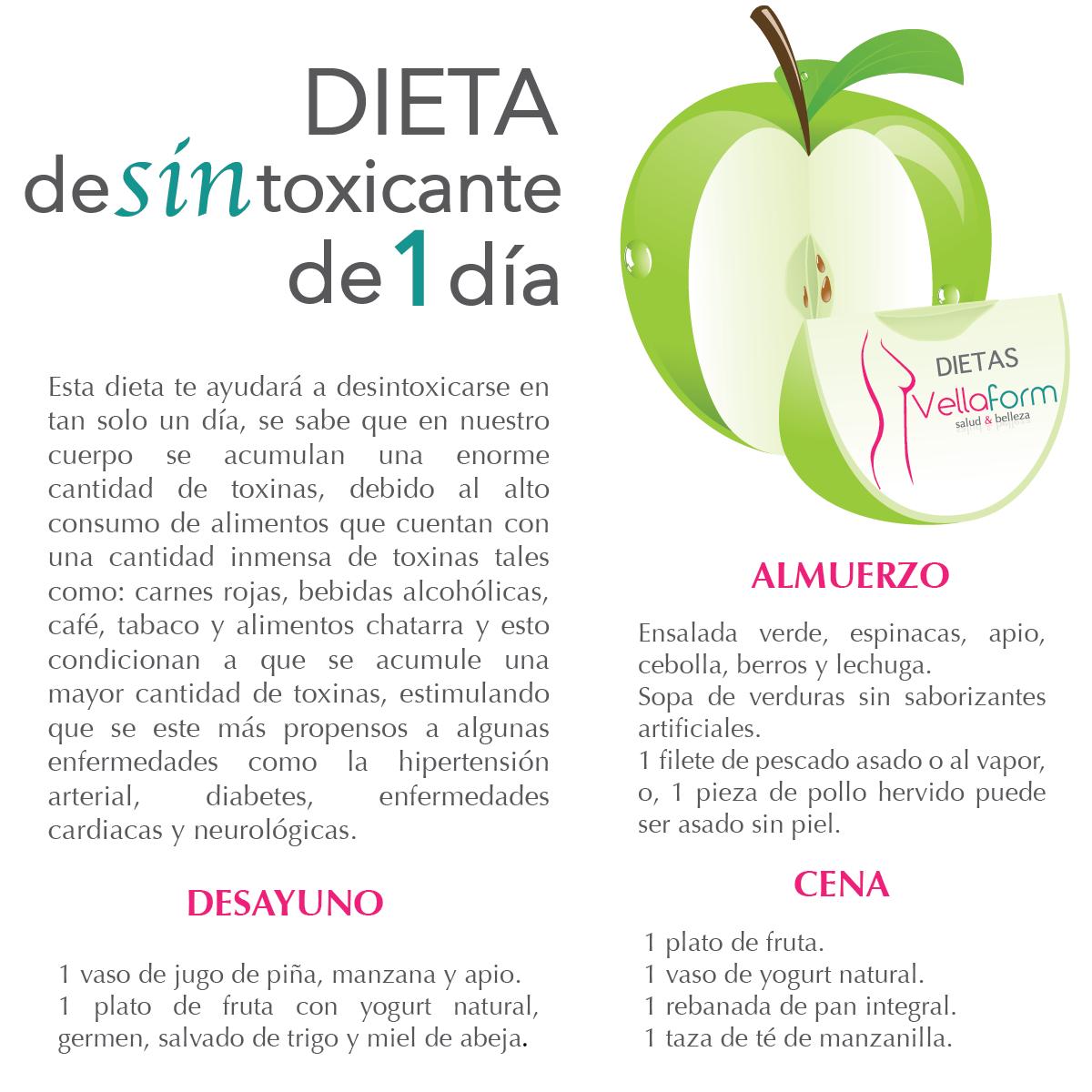 Dieta desintoxicante de un dia con frutas