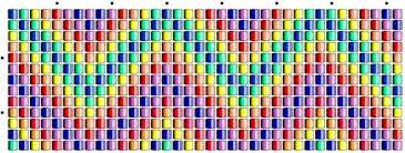 Resultado de imagen de esquemas de brazaletes de abalorios