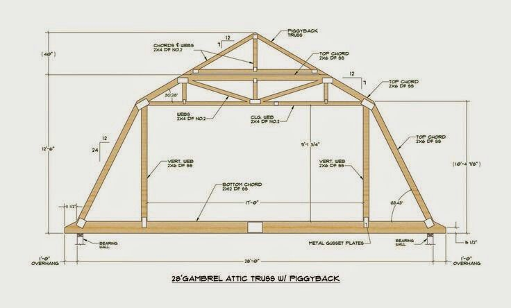 Barn Style Roof Roof Truss Design Gambrel Roof Attic Truss