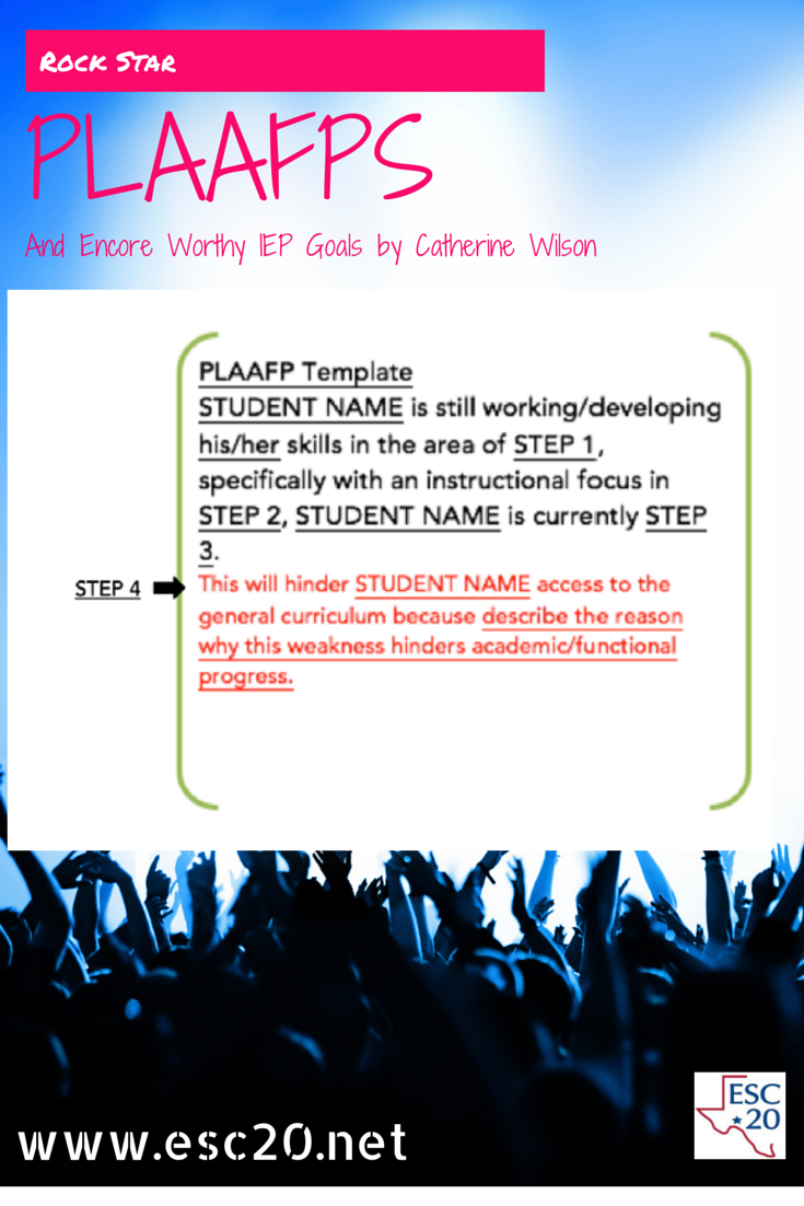 The Three Essential Parts Of Iep Goal >> Example Of A Plaafp Template To Help Outline The Critical Elements