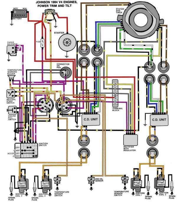 Mercruiser 140 Engine Wiring Diagram And Evinrude Johnson Outboard Wiring Diagrams Mastertech Diagram Johnson Wire