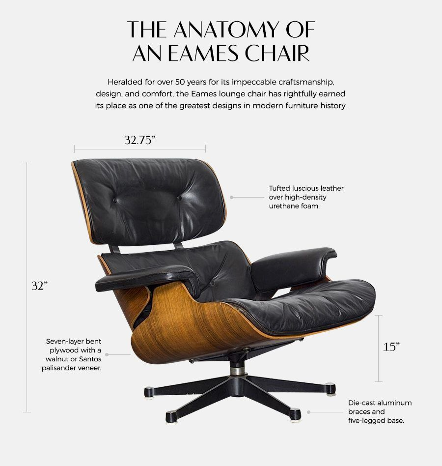 Sensational The Anatomy Of An Eames Lounge Chair Eames Black Dining Creativecarmelina Interior Chair Design Creativecarmelinacom