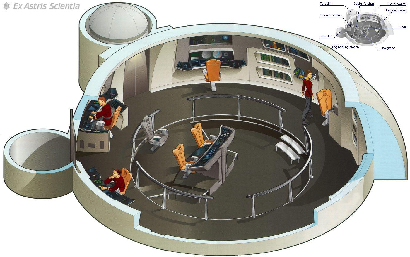 Bridge schematic of tos u s s enterprise ncc 1701 for Wohnung star trek design