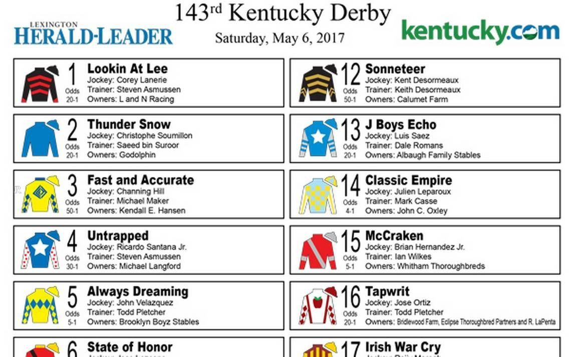 Kentucky Derby Decoration Ideas Beautiful Image Result For Kentucky Derby Jockey Jacket Images In 2020 Kentucky Derby Decorations Kentucky Derby Derby Horse