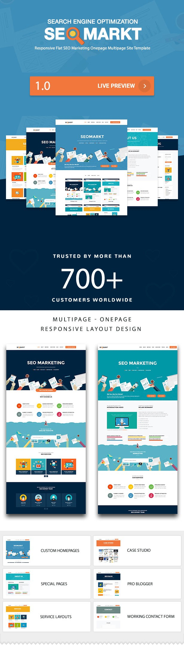SEOMarkt | Responsive Flat SEO Marketing Onepage Multipage Site ...