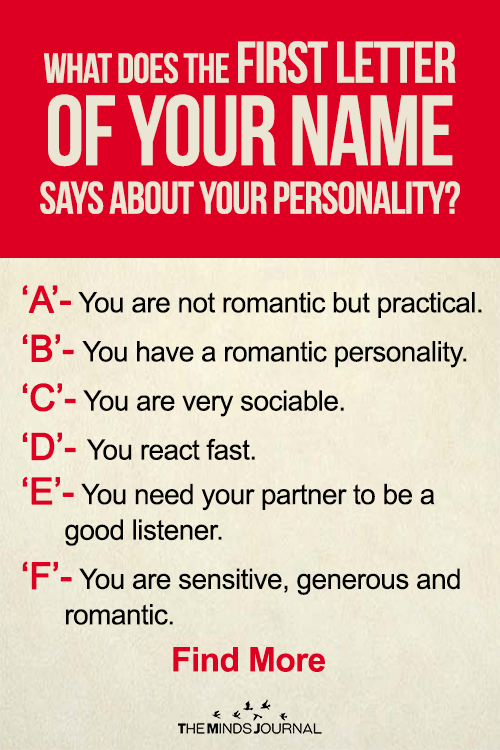 What Does The First Letter Of Your Name Say About Your