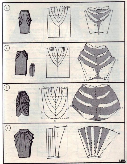 lots of skirt patterns..can\'t find the original source for this ...