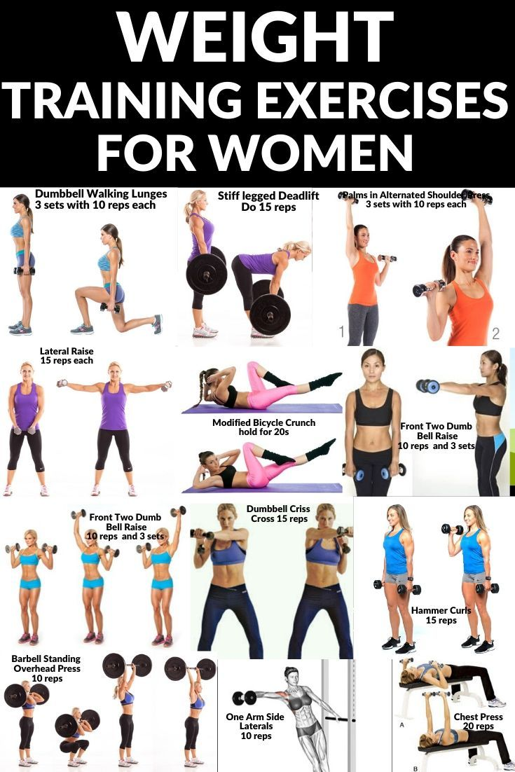 15 WEIGHT TRAINING EXERCISE FOR WOMEN