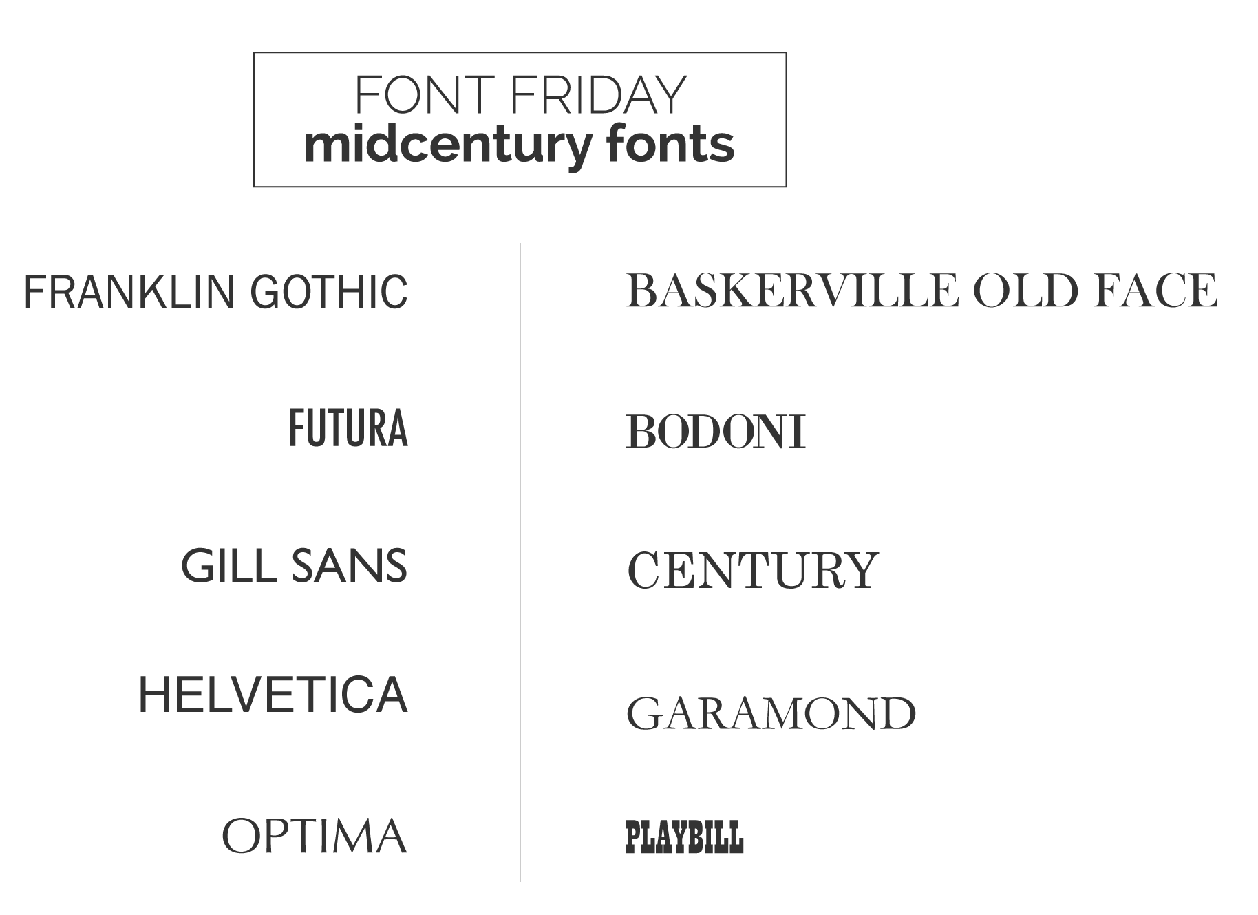 Font Friday Mid Century Fonts Modern Fonts Invitation Fonts Franklin Gothic