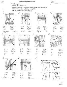Graphing Polynomial Functions and Analyzing them | Worksheets and Math