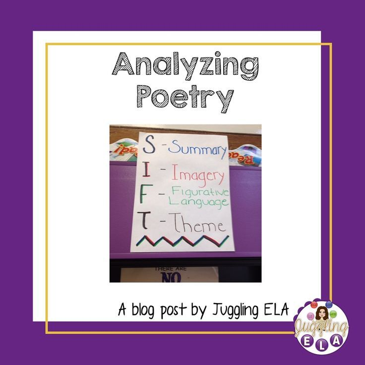 Use The Mnemonic Device SIFT To Analyze Poetry.