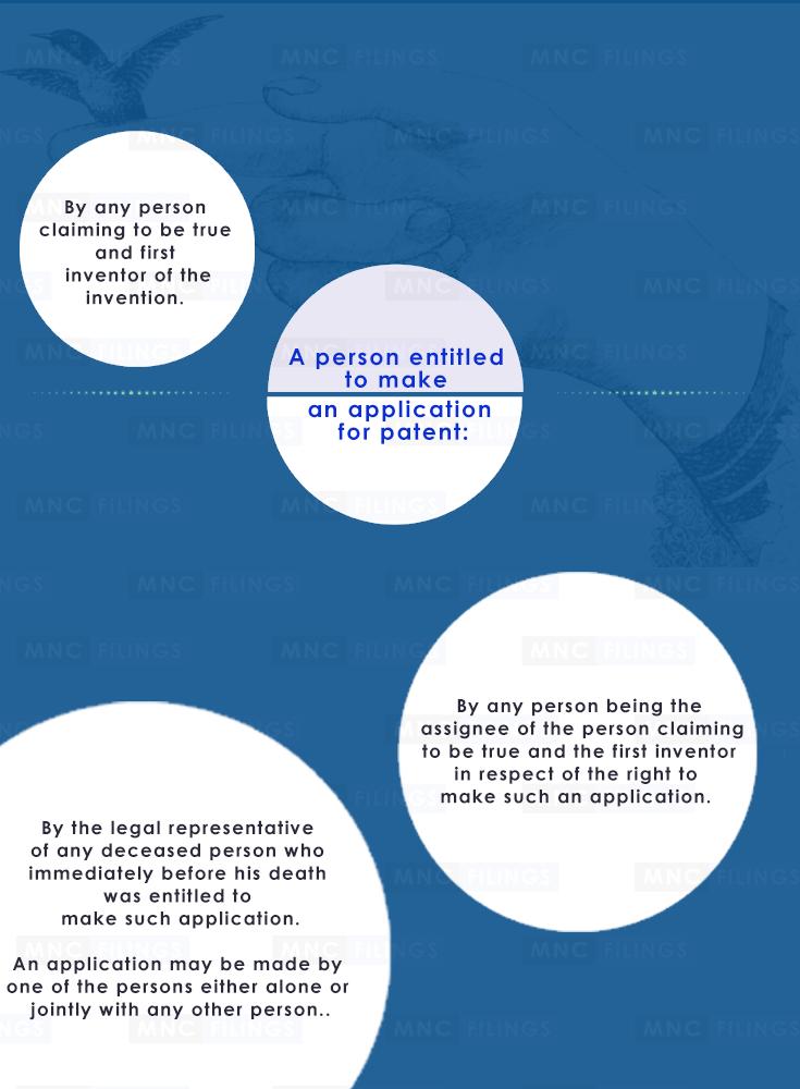 7 Patent Registration Ideas Patent Patent Registration Inventions