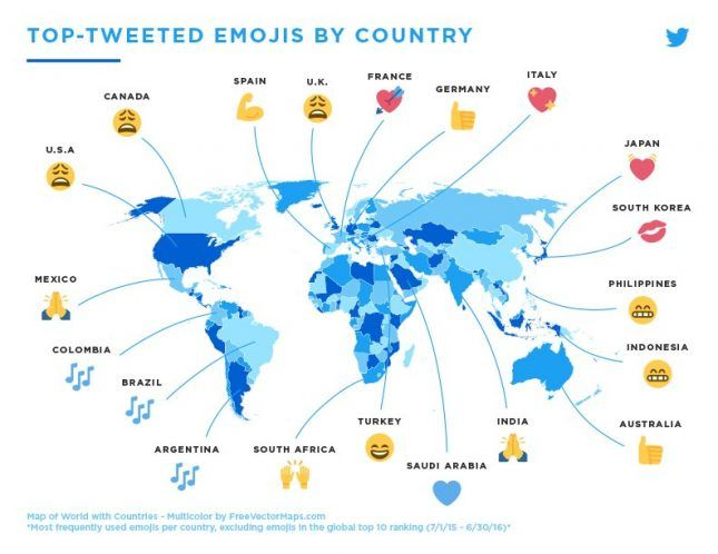 Check Out The Unexpected Most Used Emoji By Country World Emoji Day Emoji India Australia
