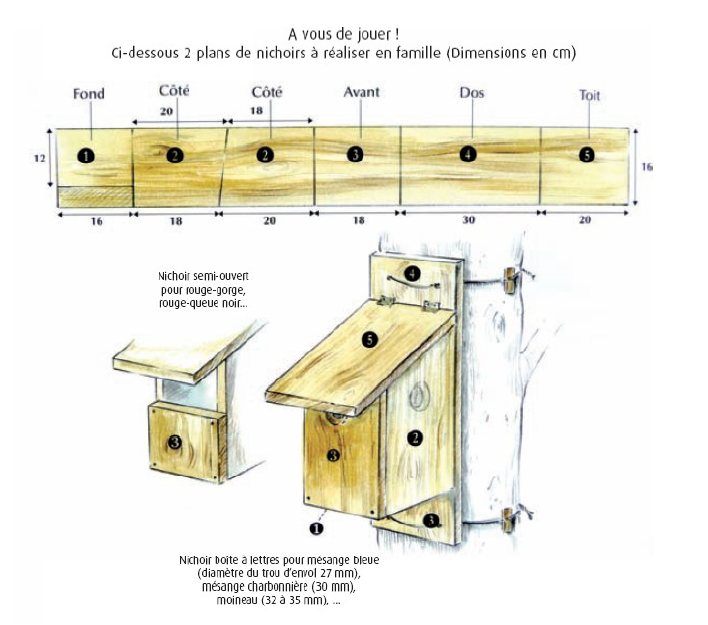 fabriquer des nichoirs recherche google potager pinterest nichoir oiseaux et cabane oiseaux. Black Bedroom Furniture Sets. Home Design Ideas