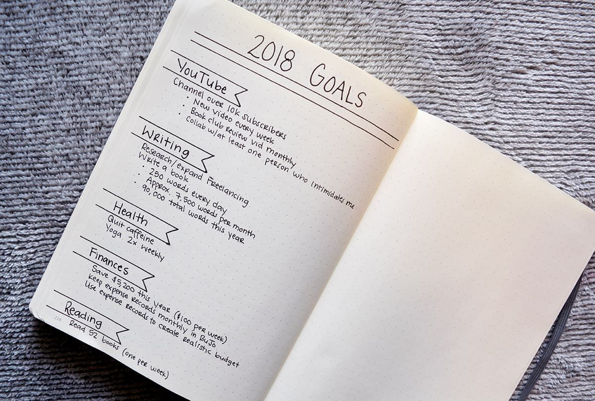Journal Prompts For A Focused Start To The New Year