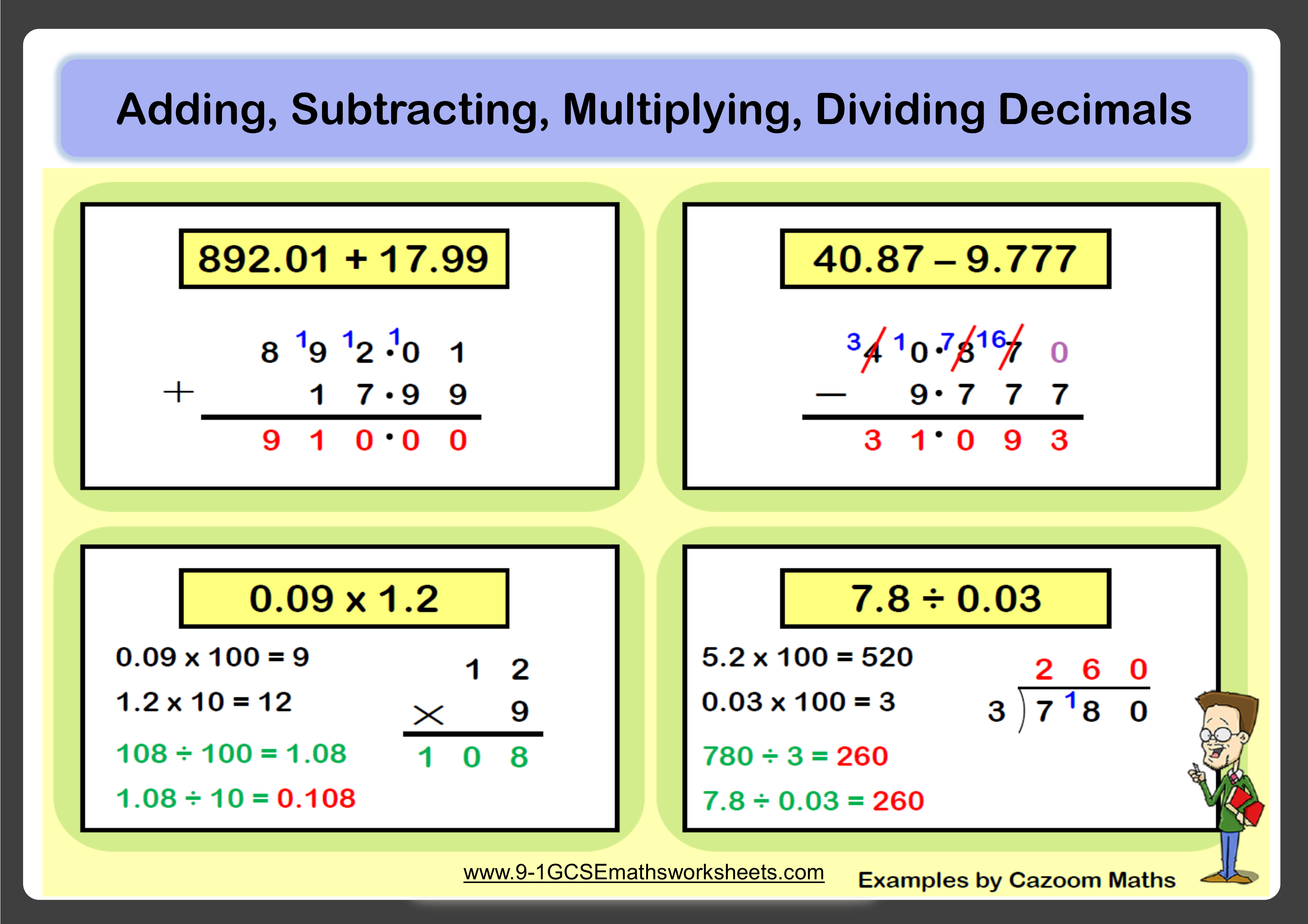 Adding Subtracting Dividing Multiplying Decimals