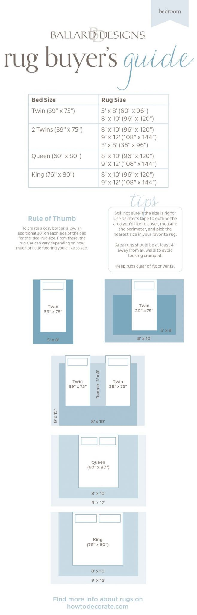 Dining Table Measurements Guide Dining Room SizeBeautiful Dining