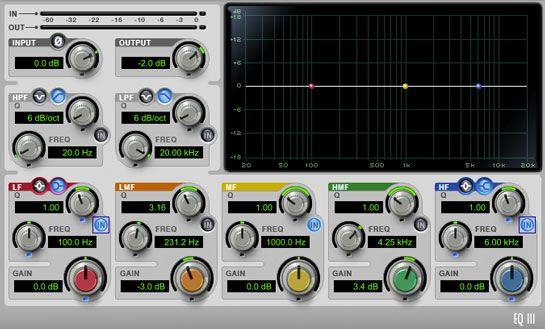 Ecualizador paramétrico tipo dentro de Pro tools, produccion musical, https://promocionmusical.es/produccion/: