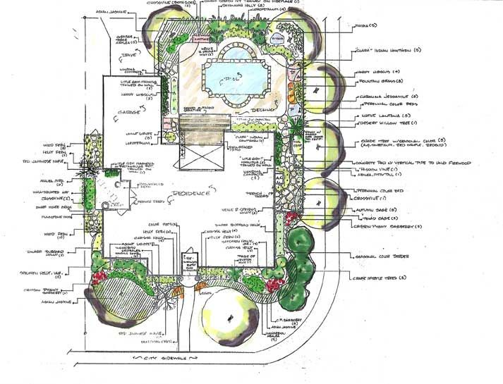 Best Landscape Design Plans 16 Residential Landscaping » Greentex