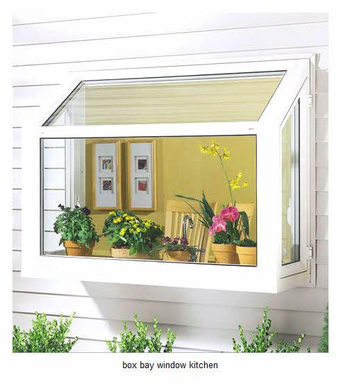 Image Result For Box Window
