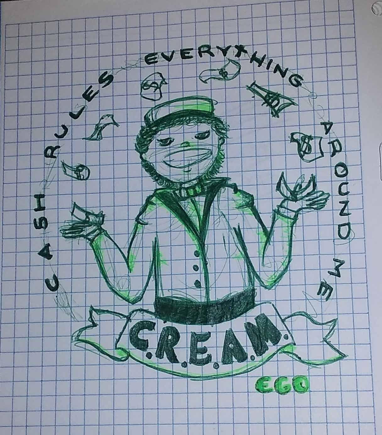 Cream cash rules everything around me wu tang clan dibujos cream cash rules everything around me wu tang clan pooptronica