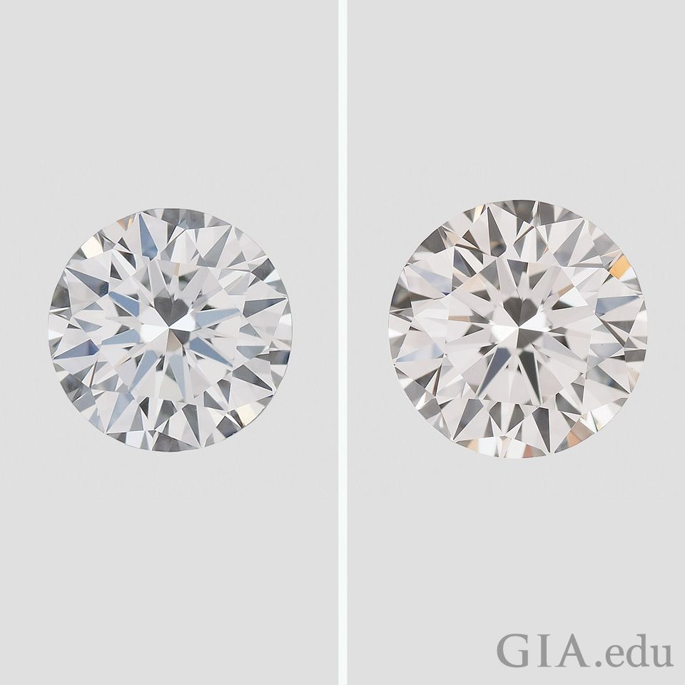 How To Tell If A Diamond Is Real Synthetic Diamond Jewelry Making Diamond