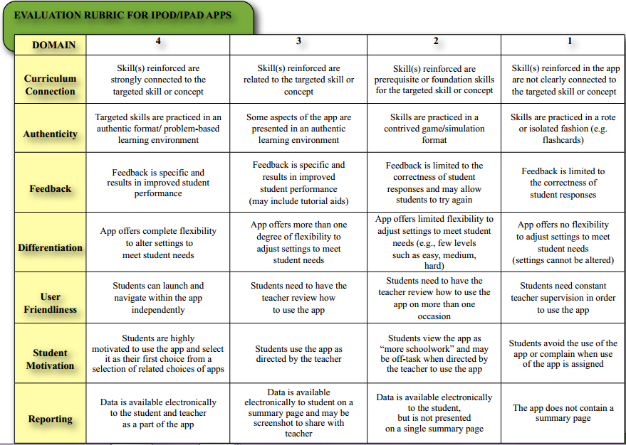 assessing using resources for lifelong learning Unit purpose and aim   learning outcomes assessment criteria teaching content   relation to using resources for lifelong learning  21:.