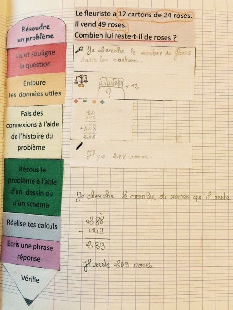 Bonne Idee Pour La Resolution De Probleme Education Mathematique Resolution De Probleme Problemes De Mot De Mathematiques