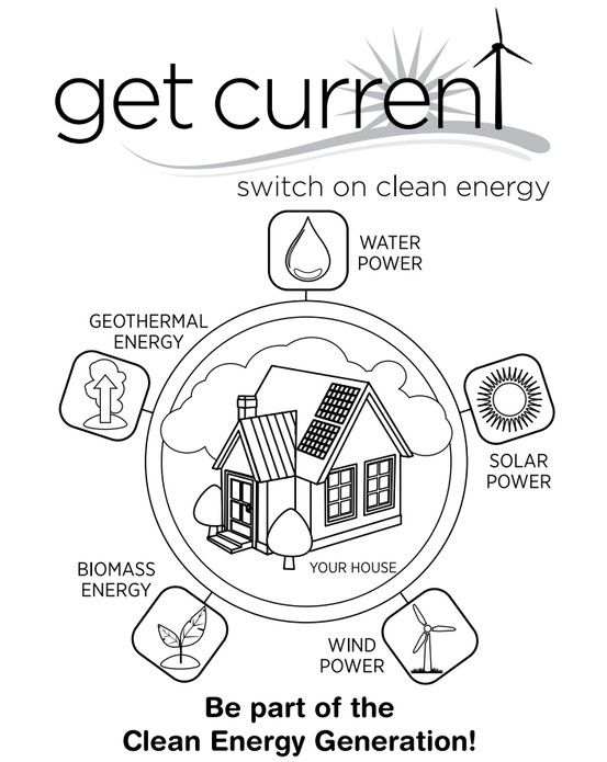 Teach Your Kids About Clean Energy With This Coloring Book Activitiesforkids Cleanener Energy Conservation Activities Renewable Energy For Kids Clean Energy