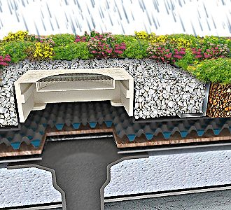 Green roof section detail | Theory of Green Roofs ...