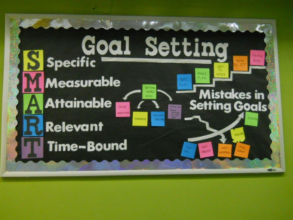 Goal Setting Bulletin Board Goal setting bulletin board