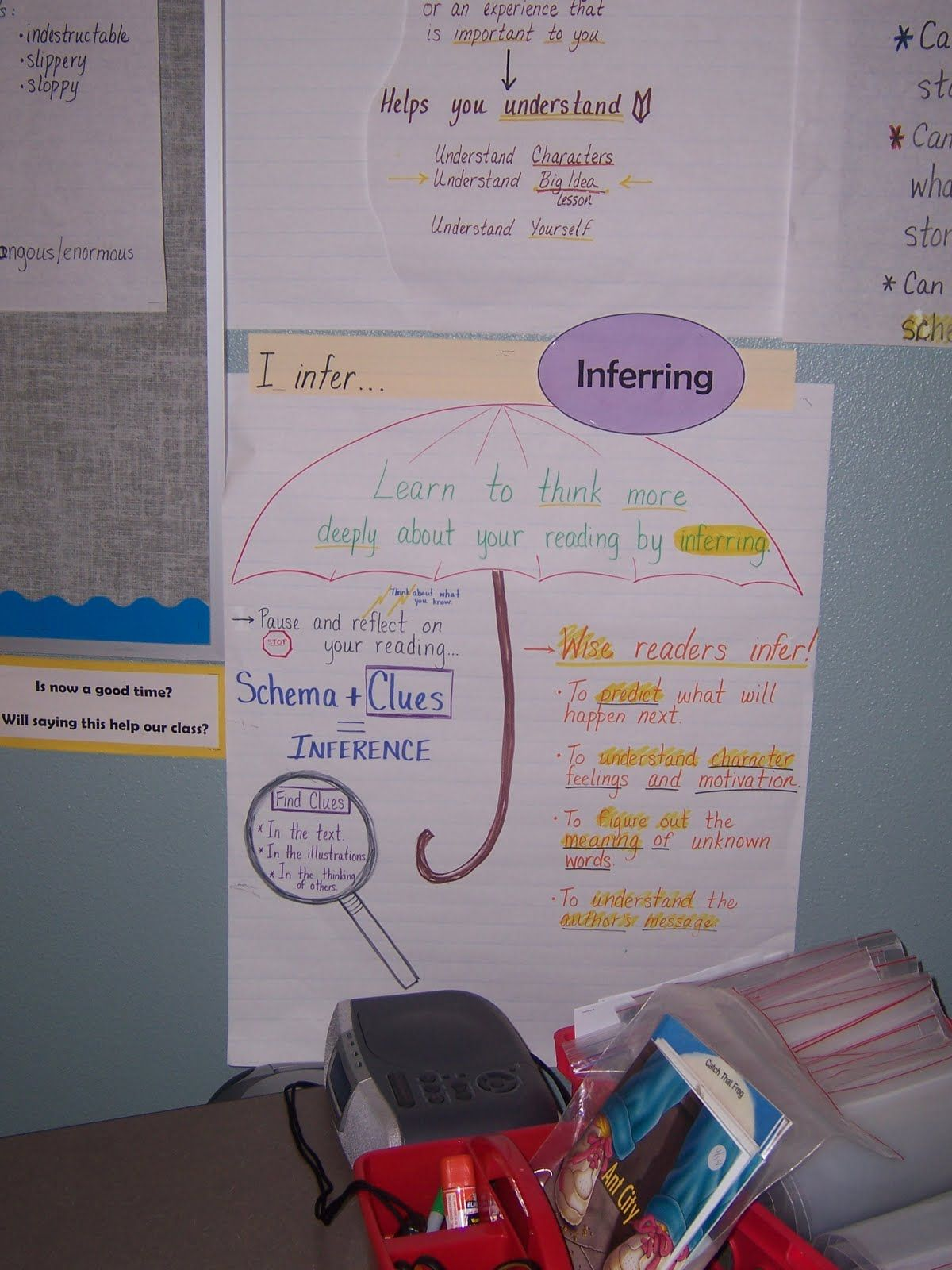 Inferring Poster Make A Worksheet With Blank Spots To Use