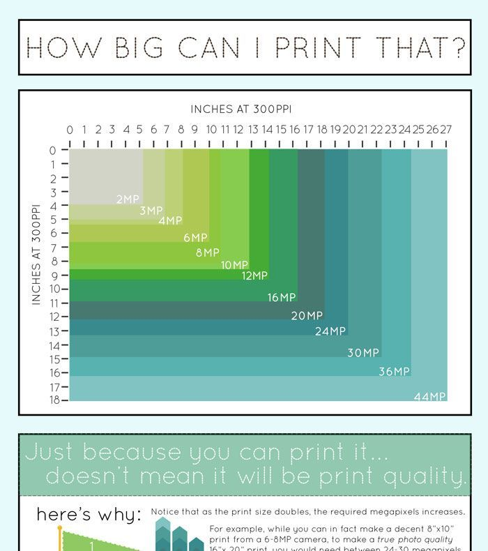 20 Diagrams That Make Print Design Much Easier (With
